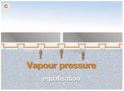 Schluter Ditra 25 Polyethylene Waterproofing & De-coupling Matting 30x1m Roll